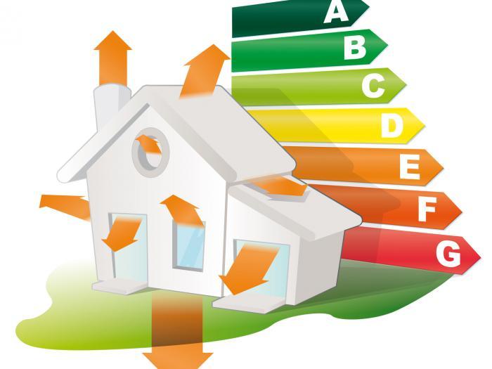 Vos fenêtres, volets et portes sont anciennes = déperdition thermique